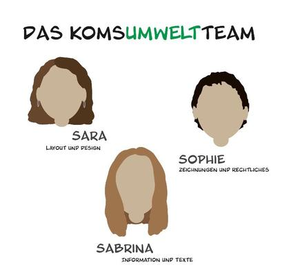 KonsUmwelt-Team, Illustration