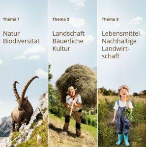 Themenausrichtung für eine Listung im Naturkalender von Blühendes Österreich